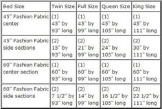 Free directions, measurements and information to sew a duvet cover in all the common bed sizes can be found here. Cover your comforter or quilt with a duvet cover for a new look.: Cutting and Assembly Sewing Hacks, Sewing Crafts, Sewing Projects, Sewing Ideas, Sewing Tips, Sewing Patterns, Free Sewing, Sewing Tutorials, Diy Projects