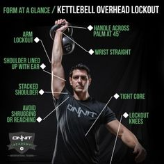 Form at a Glance: Kettlebell Overhead Lockout
