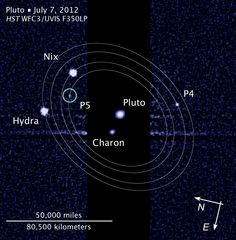 Compass and scale image of Pluto This image, taken by the NASA/ESA Hubble Space Telescope, shows five moons orbiting the distant, icy dwarf planet Pluto.