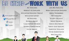 Job openings as of July 24, 2015