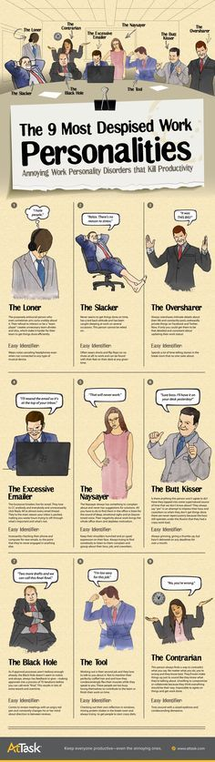 Psychology infographic and charts The 9 Most Despised Work Personalities: Annoying Work Personalities Disorders th. Infographic Description The 9 Most Career Development, Professional Development, Work Humor, Office Humor, Life Humor, Career Advice, Career Goals, Human Resources, Life Lessons