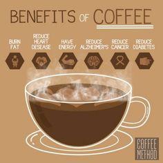 coffee benefits Even bigger perks than the - coffee Coffee Drink Recipes, Coffee Menu, Coffee Type, Coffee Drinks, Coffee Shop, Coffee Coffee, Coffee Enema, Coffee Bean Art, Espresso Recipes