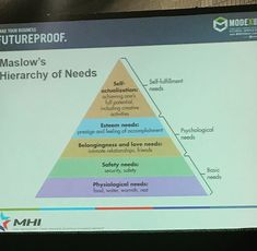 Peter Zalinski defines Maslow's Hierarchy of needs from a personal level to a Business and Enterprise Level. To innovate you must first ensure your meeting your basic needs, from the plant, to the corporate level. Maslow's Hierarchy Of Needs, Basic Needs, Creative Activities, The Prestige, Psychology, Innovation, Self, Plant, Relationship