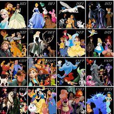 Disney MBTI