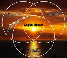 Pensamentos Soltos: Espiritismos