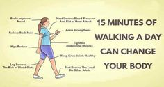 People who have sedentary lifestyles and are not physically active can easily develop serious health issues. On the contrary, daily walking has been found