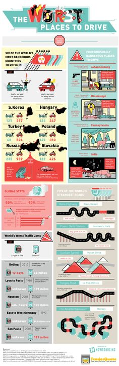 Infographic showing the worst places in the world to drive