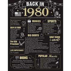 30 Years Ago Birthday or Wedding Anniversary Poster 11 x 14 Party Decorations Supplies Large Party Sign Home Decor for Men and Women (Back in Years) - 30th Birthday Ideas For Women, 60th Birthday Party Decorations, 30th Party, 30th Birthday Parties, 30th Birthday Ideas For Men Surprise, Birthday Themes For Adults, Wedding Parties, 30th Anniversary Parties, Anniversary Decorations