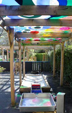 Waterplay & Streams | Infinite PlaygroundsInfinite Playgrounds