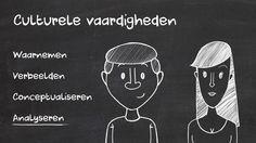 """Het onderzoek """"Cultuur in de Spiegel - Vlaanderen"""" heeft als doel het ontwikkelen van een referentiekader voor geïntegreerde cultuureducatie. Dit referentiek..."""