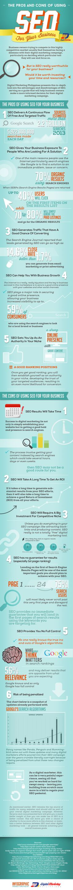 The Pros and Cons of Using SEO for Your Business (Infographic)