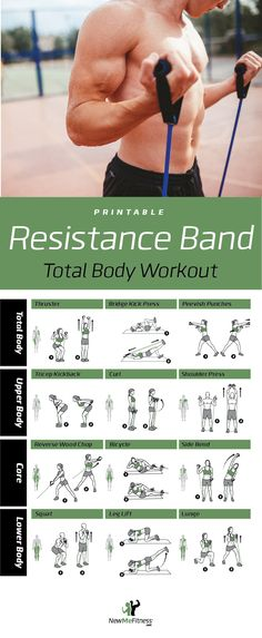 Resistance Band/Tube Exercise Poster Laminated - Total Body Workout Personal Trainer Fitness Chart - Home Fitness Training Program for Elastic Rubber Tubes and Stretch Band Sets Fitness Workouts, Gym Workout Tips, At Home Workouts, Fitness Tips, Health Fitness, Band Workouts, Travel Workout, Boxing Workout, Resistance Band Training
