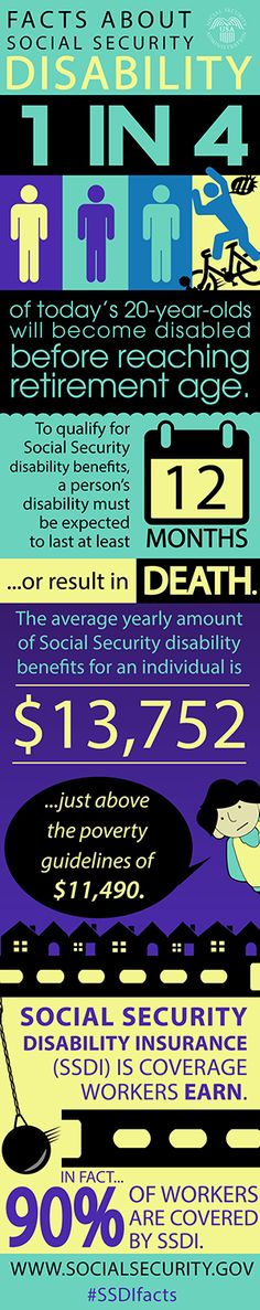 Social Security Disability Insurance vs Supplemental Security - social security disability form