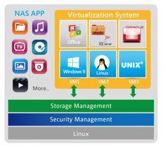 Direkt auf dem QNAP NAS virtualisieren