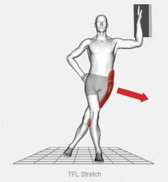 tensor fasciae latae stretch My Physical Therapist actually recommended this