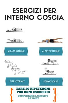 Workout – I miei esercizi preferiti per l'Interno Coscia Pilates Workout, Gym Workouts, At Home Workouts, Cardio, Tabata, Wellness Fitness, Yoga Fitness, Fitness Tips, Health Fitness
