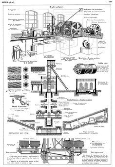 """Résultat de recherche d'images pour """"puits de mine dessin"""""""