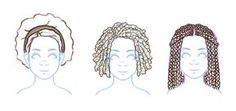 How to Draw Natural, Textured, Afro Hairstyles (Afros, Locs, Braids, Twists)