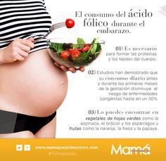 Sabías que el ácido fólico también es conocido como vitamina B9 y es necesario para la formación de proteínas estructurales y tejidos del cuerpo por lo que necesitas ingerirlo diariamente durante tu embarazo. http://www.mamaporprimeravez.com/tu-embarazo/