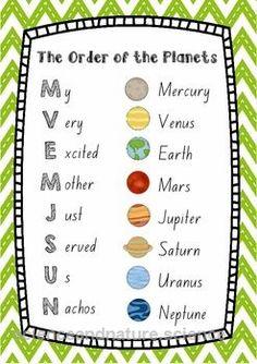 Order of the Planets Poster This+poster+is+a+great+way+for+your+students+to+learn+the+order+of+the+planets+in+our+Solar+System+with+a+fun+mnemonic.+With+pictures+of+each+plan ..  http://www.scienceandnature.science/2017/05/16/order-of-the-planets-poster/