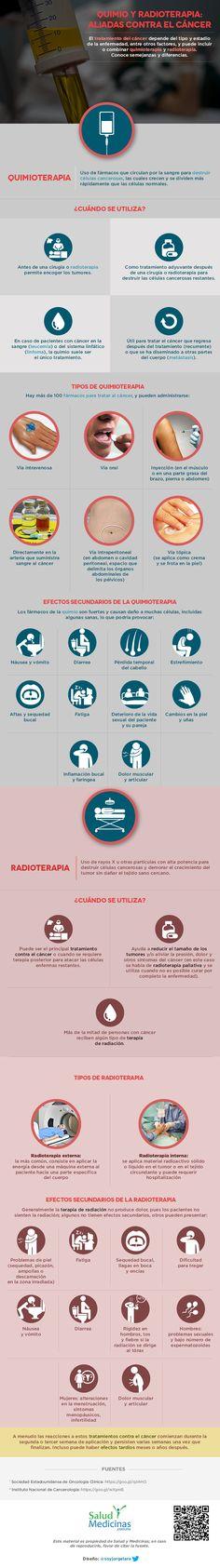 Quimioterapia y radioterapia: aliadas contra el cáncer - SyM