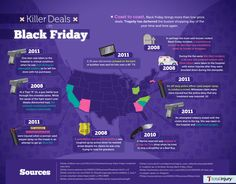 Total Injury brings you this infographic about the worst Black Friday injuries of the last few years.