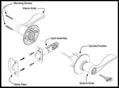 Deadbolt door lock parts identification diagram DIY