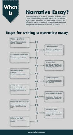 What Is A Narrative Essay? Are you assigned to write a narrative essay in your college or high school? Remember, it is a good opportunity to improve your storytelling skills. For most students writing a narrative essay is so much fun. Essay Writing Skills, Essay Writer, English Writing Skills, Narrative Writing, Academic Writing, Writing Lessons, Teaching Writing, Improve Writing Skills, Dissertation Writing