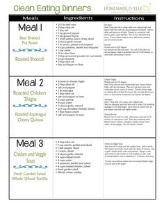 Previously In My Meal Planning Post Found Here Meal Planning  I