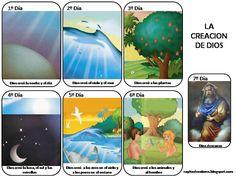 La Creacion de Dios-Para Colorear y de Color 7 Days Of Creation, Creation Bible, Sunday School Crafts, Bible For Kids, Fidget Toys, Bible Stories, Bts Memes, Kylie Jenner, Diy And Crafts