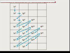 Resultado de imagen para tomo de carbono tabla periodica tabla periodica kernel new tabla periodica metales no metales y metaloides gases nobles copy urtaz Gallery