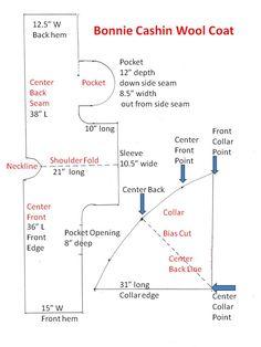 Pintucks: Bonnie Cashin: Mohair Coat Pattern & How to Make It