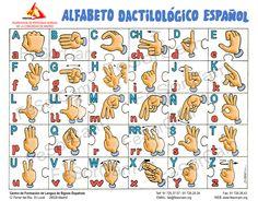 Fingerspelling alphabet in LSE- lengua de signos española (Spain Sign Language)