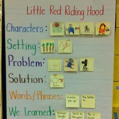Blooming in Kindergarden: A Kindergarten Story: Story Mapping / Fairy Tales. Saw this once in a kindergarten class. Story Maps, Story Story, Traditional Tales, Traditional Stories, Kindergarten Literacy, Literacy Activities, Preschool, Story Elements Activities, Story Elements Chart