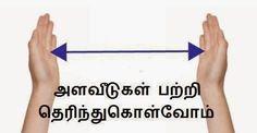 a2z Tamil Tricks and Notes - TNPSC Exam Notes: மெமரி அளவுகள் - பிட் முதல் யோட்டா வரை