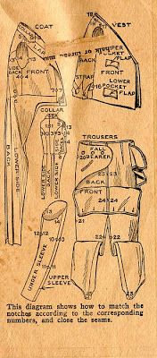 Unsung Sewing Patterns: McCall 2489 - Uncle Sam Suit