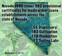 382 Nevada medical marijuana establishments have been issued provisional registration certificates from the Nevada Division of Public and Behavioral Health on November 3, 2014.