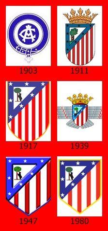 Evolución del escudo del Atlético de Madrid