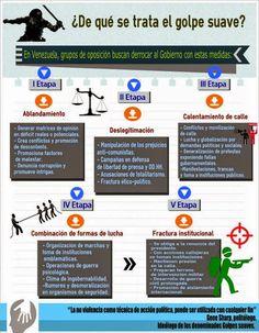 Traduciendo la realidad: Estrategias de desestabilización contra Venezuela