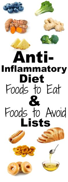 Anti-inflammatory diet foods to eat and foods to avoid LISTS.