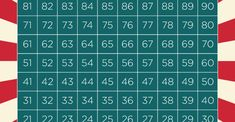 Downloads Periodic Table, Periodic Table Chart, Periotic Table