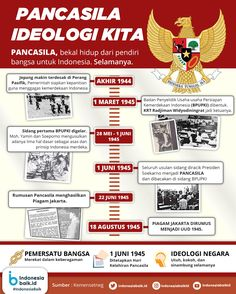 Pancasila Ideologi Kita | Indonesia Baik Study Motivation Quotes, Life Motivation, Public Knowledge, Origami, Indonesian Art, Knowledge Quotes, History Education, History Channel, School Notes