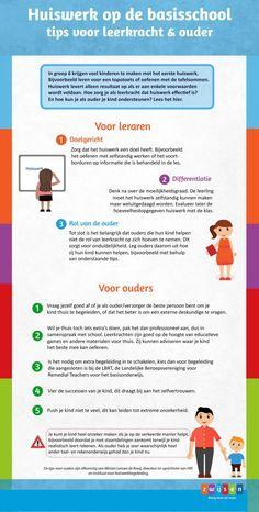 Zwijsen | Infographic | Huiswerk op de basisschool