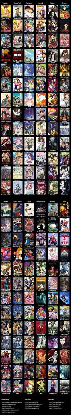 Anime recommendation chart v2