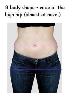 7 Body shapes