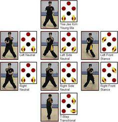 Wing Chun feet