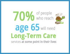 What Is Long-Term Care Insurance? HypoGal shares with you the staggering statistics that Medicare has reported about long term insurance. You need to know these facts: