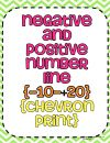 Negative and Positive Number Line (Chalkboard Header-Chevron Print) product from To-The-Square-Inch on TeachersNotebook.com