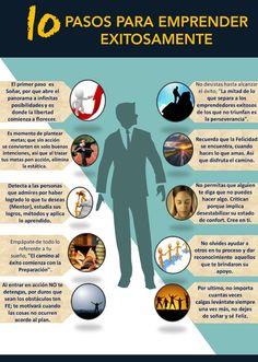 10 Pasos para convertirte en un emprendedor de éxito #emprender #éxito
