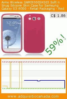 Aimo Wireless SAMI9300SK003 Soft n Snug Silicone Skin Case for Samsung Galaxy S3 i9300 - Retail Packaging - Red (Wireless Phone Accessory). Drop 59%! Current price C$ 1.86, the previous price was C$ 4.50. https://www.adquisitiocanada.com/aimo-wireless/ai-red-soft-skin-silicone